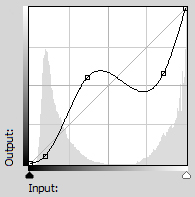 Benz Curve